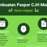Progres Pembuatan Paspor CJH Malut