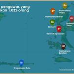 8 Daerah di Maluku Utara Butuh 1.032 Pengawas