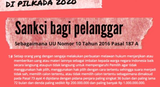Politik Uang Hantui Pilkada 2020 di Ternate