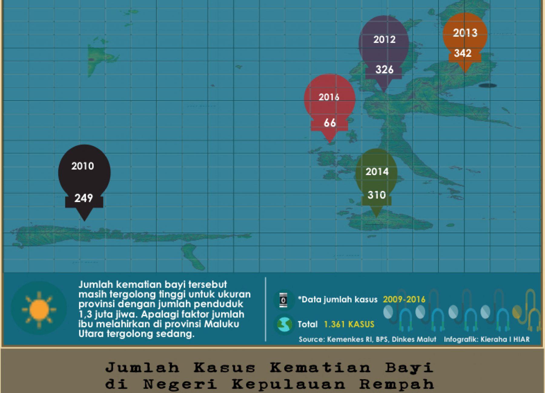 Infografik. (Kieraha.com/Hairil Hiar)